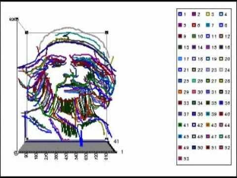 エクセルのグラフを用いたアートが衝撃的すぎる