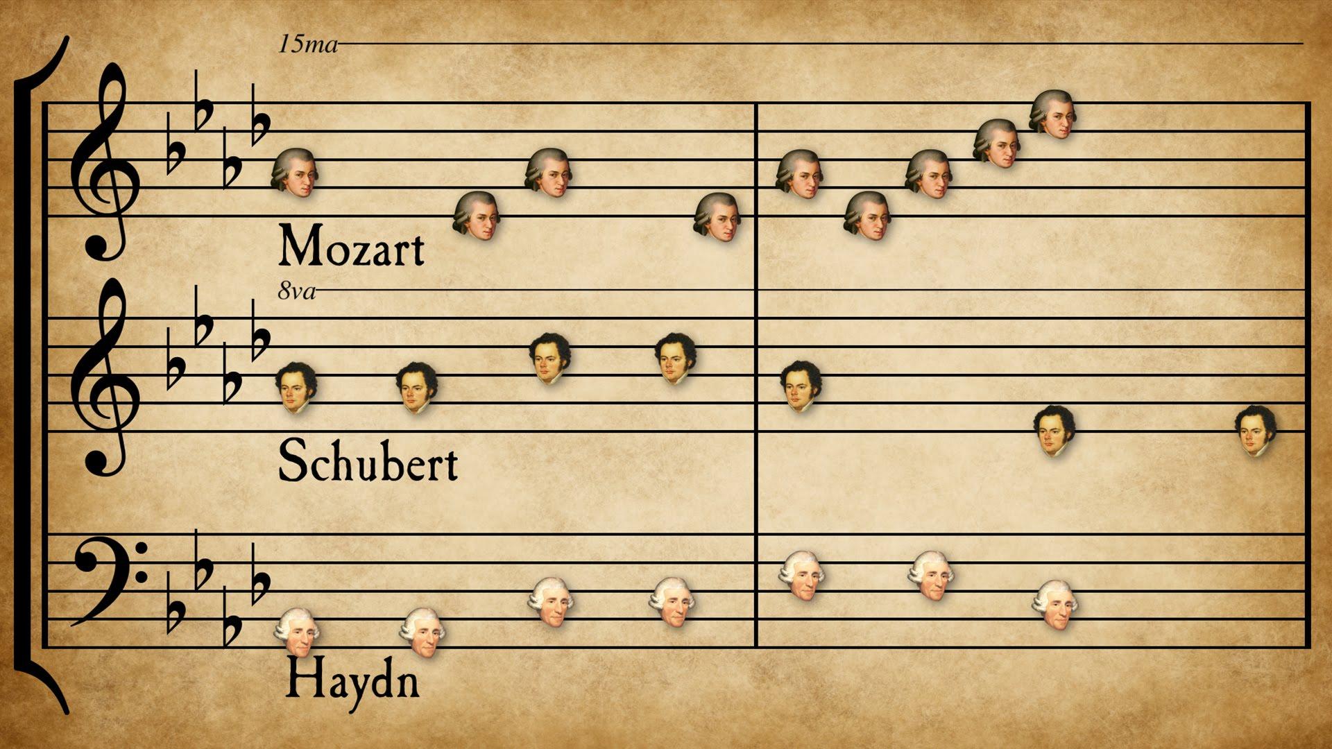 絶妙な組み合わせで綺麗なメロディラインに、クラシック音楽をマッシュアップ