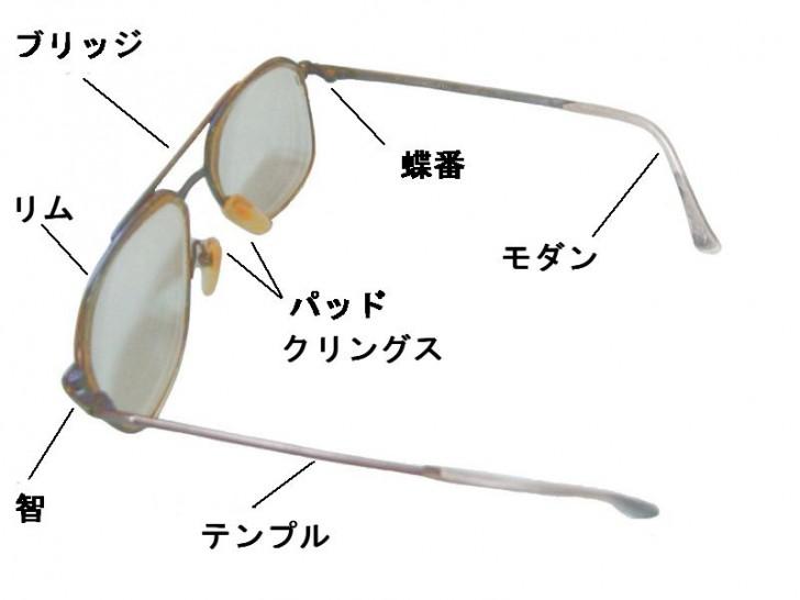 眼鏡_名称図